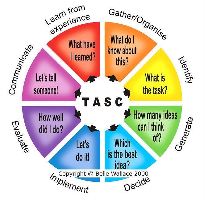 Tasc - фото 4